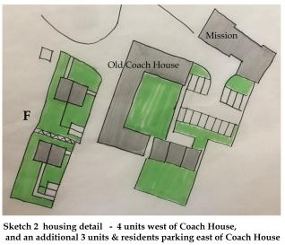 sketch 2 - housing detail
